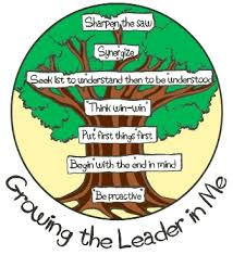 Growing Leader