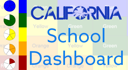 Click to read more about the new California School Dashboard